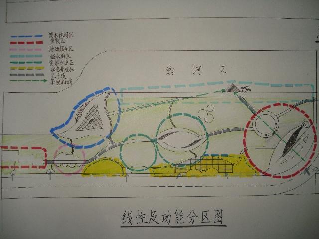 滨水带状绿地规划设计